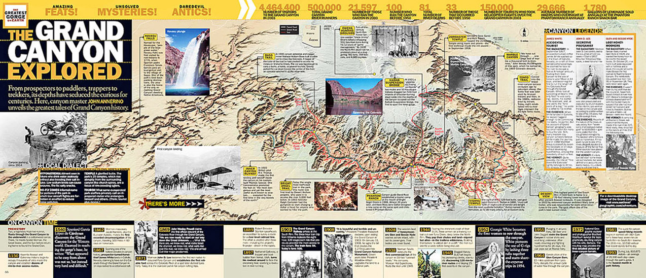 The Grand Canyon Explored mega map, John Annerino, National Geographic